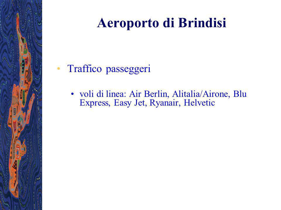 Aeroporto di Brindisi Traffico passeggeri