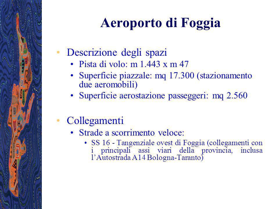 Aeroporto di Foggia Descrizione degli spazi Collegamenti