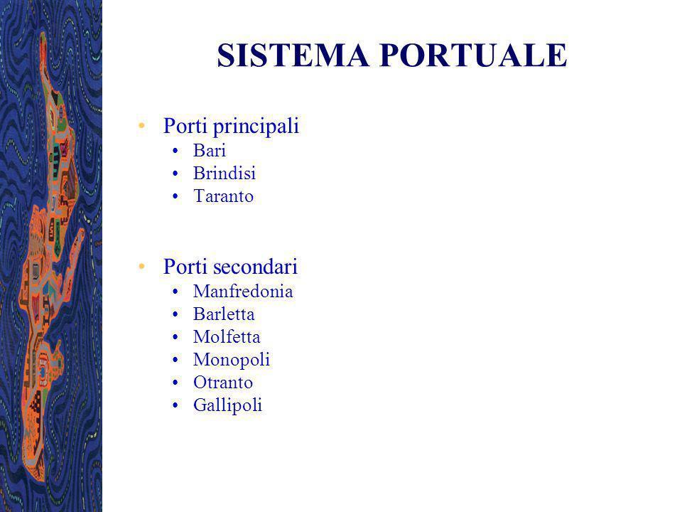 SISTEMA PORTUALE Porti principali Porti secondari Bari Brindisi