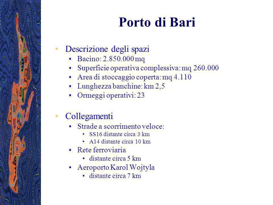 Porto di Bari Descrizione degli spazi Collegamenti