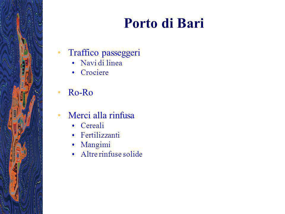 Porto di Bari Traffico passeggeri Ro-Ro Merci alla rinfusa
