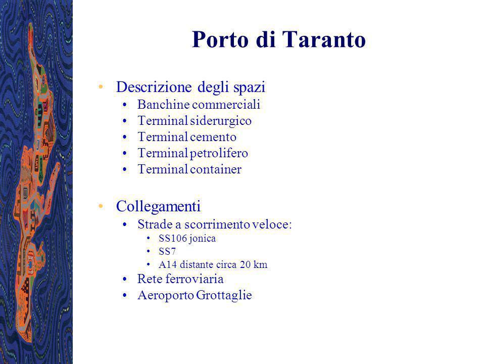 Porto di Taranto Descrizione degli spazi Collegamenti