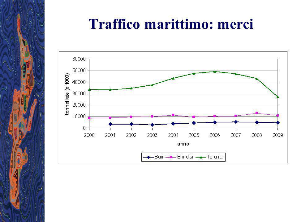 Traffico marittimo: merci