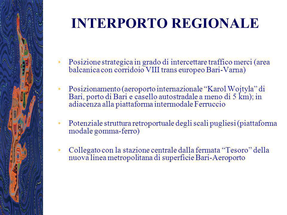 INTERPORTO REGIONALE Posizione strategica in grado di intercettare traffico merci (area balcanica con corridoio VIII trans europeo Bari-Varna)