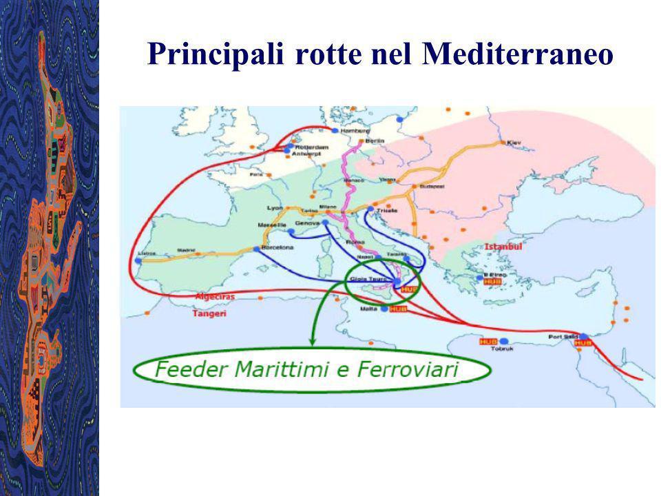 Principali rotte nel Mediterraneo