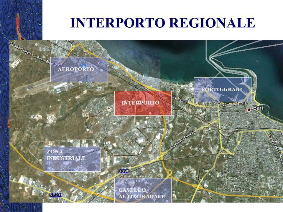 INTERPORTO REGIONALE AEROPORTO PORTO di BARI INTERPORTO