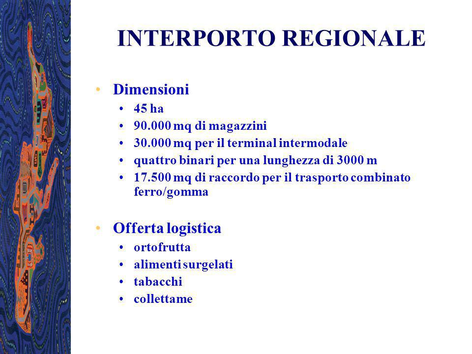 INTERPORTO REGIONALE Dimensioni Offerta logistica 45 ha