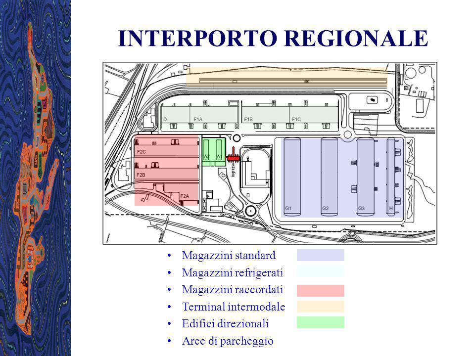 INTERPORTO REGIONALE Magazzini standard Magazzini refrigerati