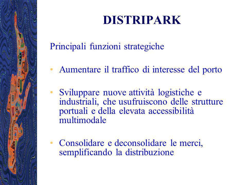 DISTRIPARK Principali funzioni strategiche