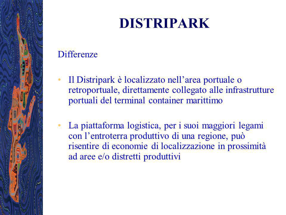 DISTRIPARK Differenze