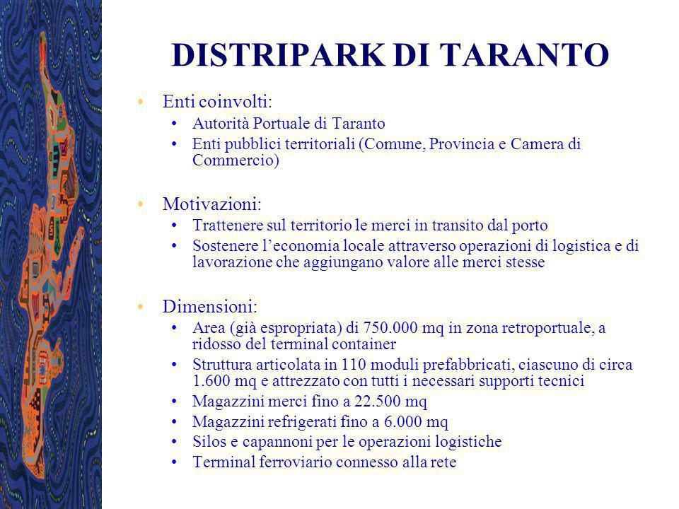 DISTRIPARK DI TARANTO Enti coinvolti: Motivazioni: Dimensioni: