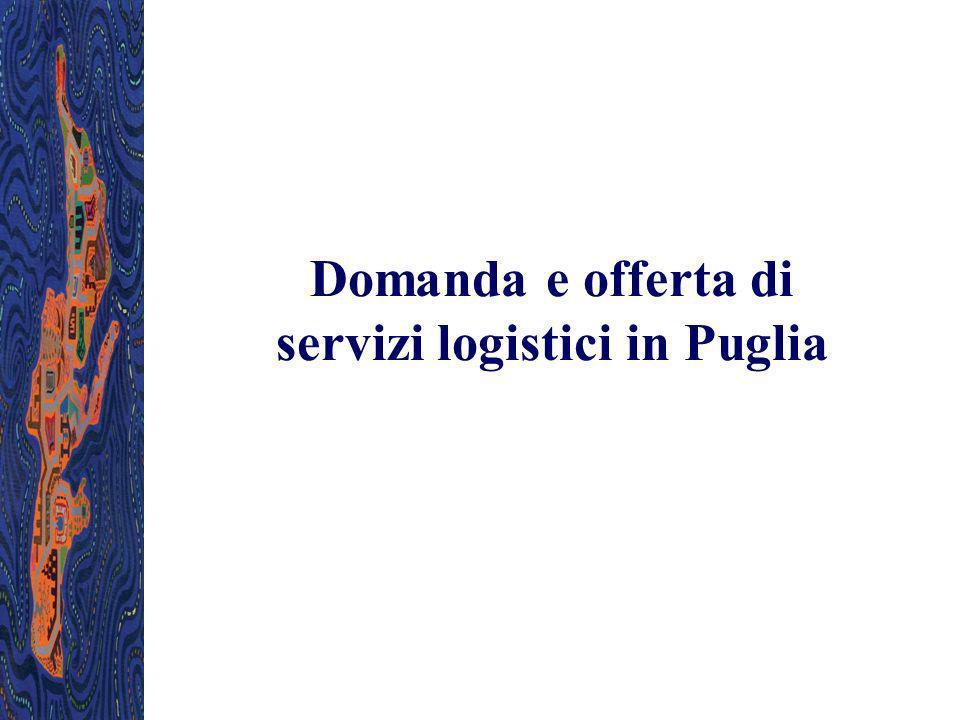 Domanda e offerta di servizi logistici in Puglia