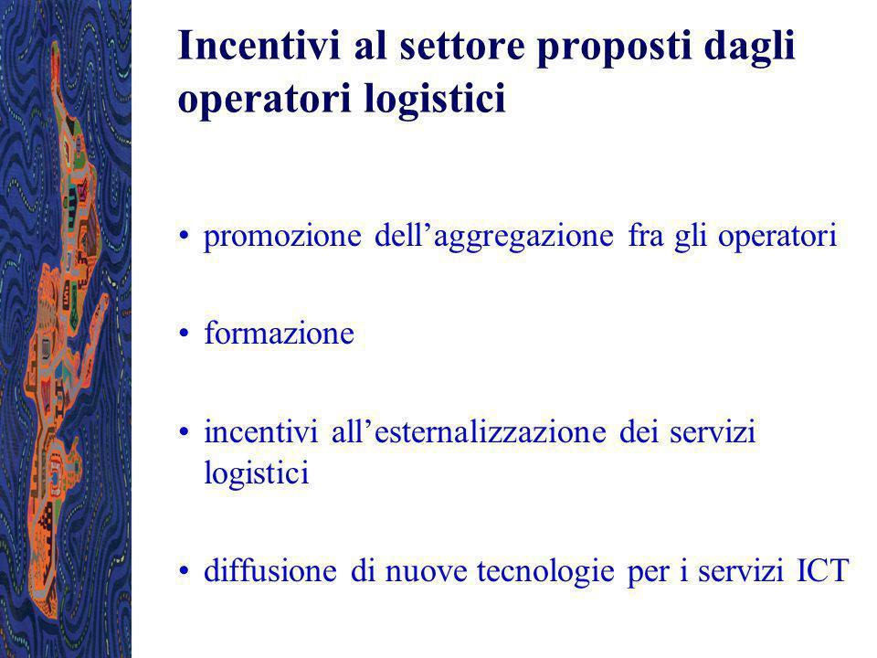 Incentivi al settore proposti dagli operatori logistici