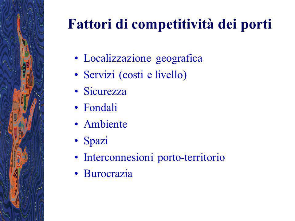 Fattori di competitività dei porti