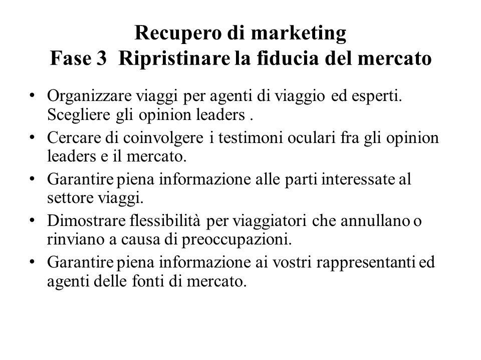Recupero di marketing Fase 3 Ripristinare la fiducia del mercato