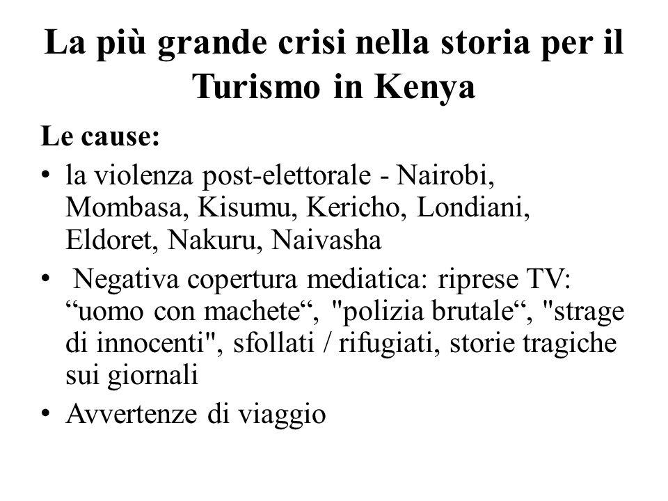 La più grande crisi nella storia per il Turismo in Kenya