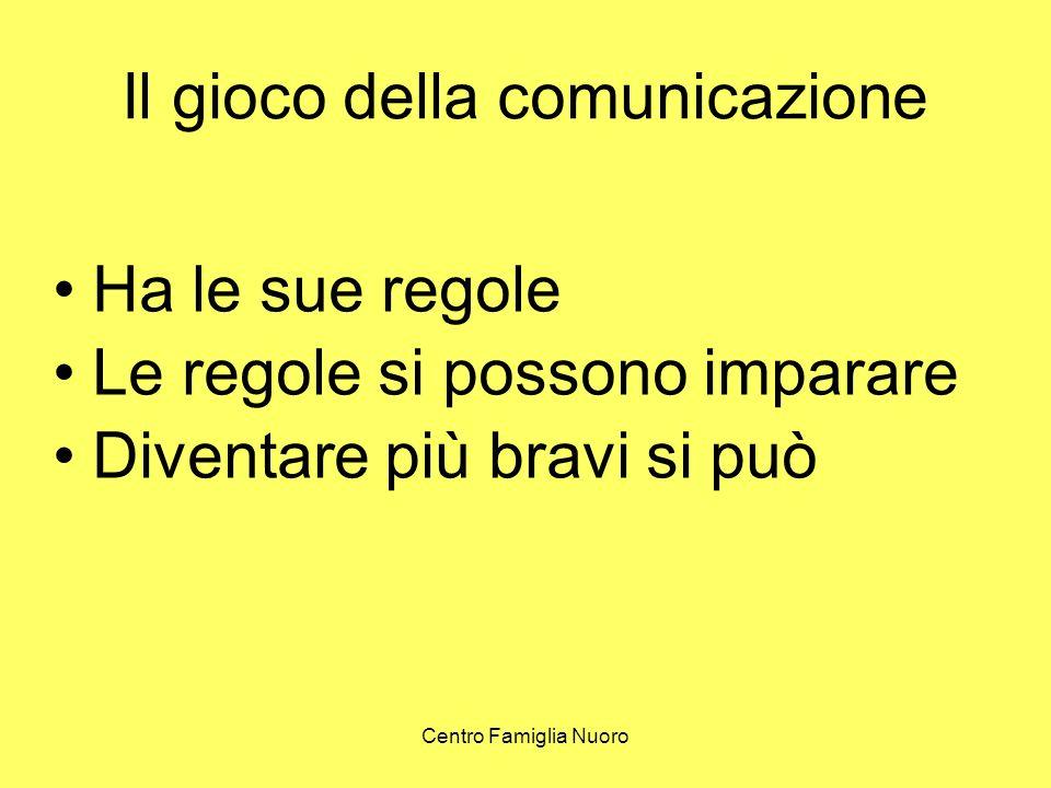 Il gioco della comunicazione
