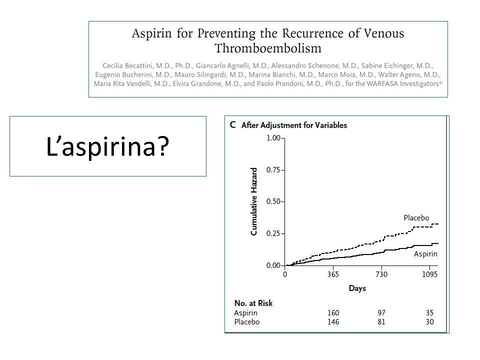 L'aspirina