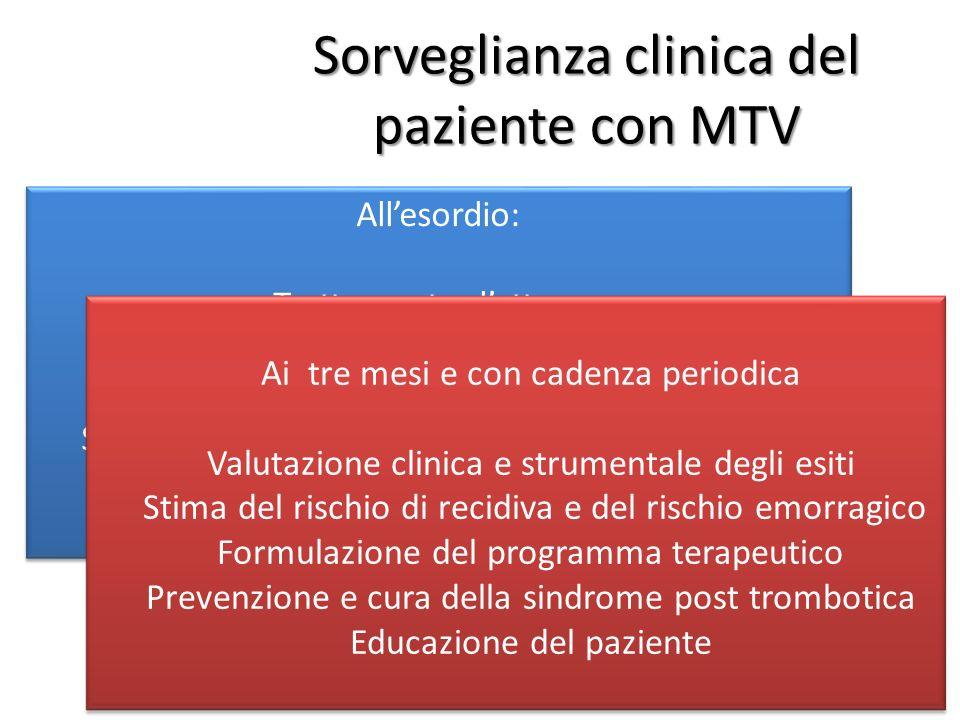 Sorveglianza clinica del paziente con MTV