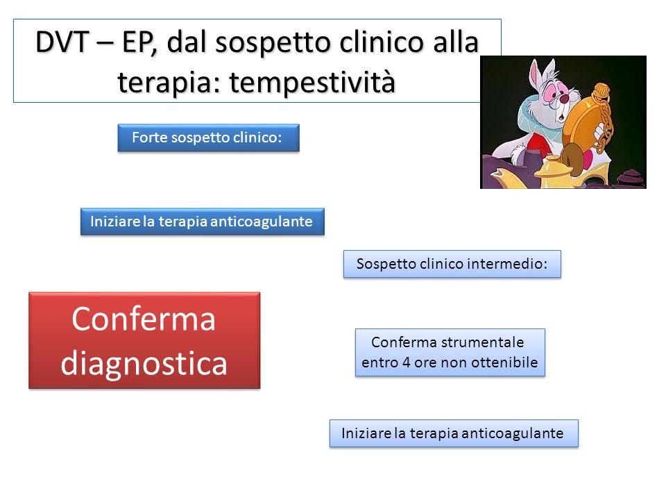 DVT – EP, dal sospetto clinico alla terapia: tempestività
