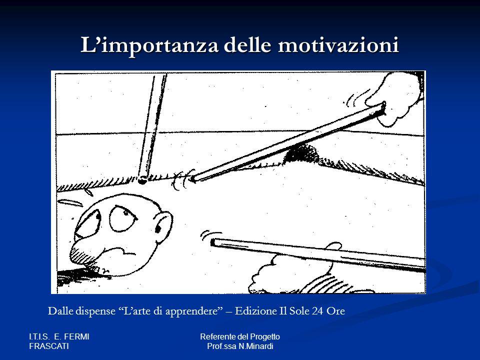 L'importanza delle motivazioni