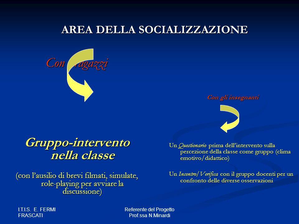 AREA DELLA SOCIALIZZAZIONE Gruppo-intervento nella classe