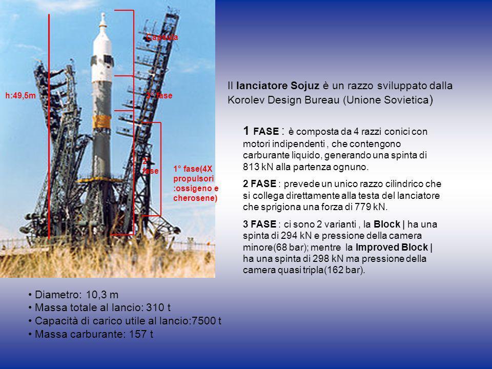 Capsula Il lanciatore Sojuz è un razzo sviluppato dalla Korolev Design Bureau (Unione Sovietica) h:49,5m.