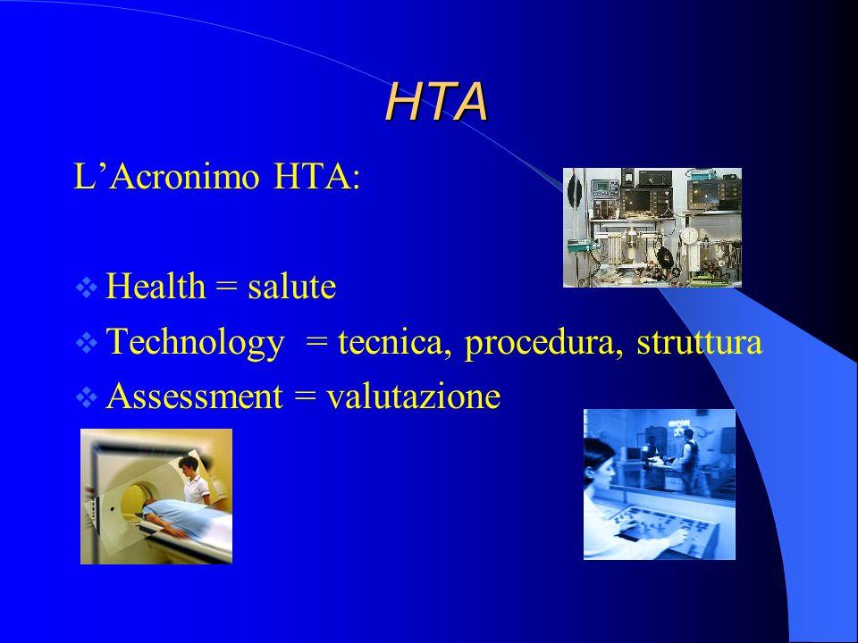 HTA L'Acronimo HTA: Health = salute