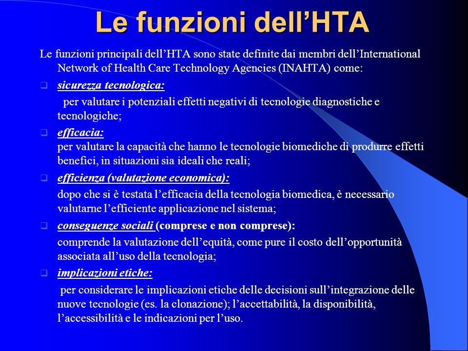 Le funzioni dell'HTA