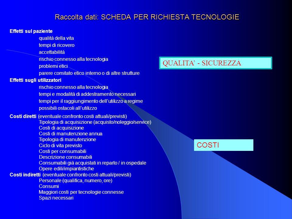Raccolta dati: SCHEDA PER RICHIESTA TECNOLOGIE