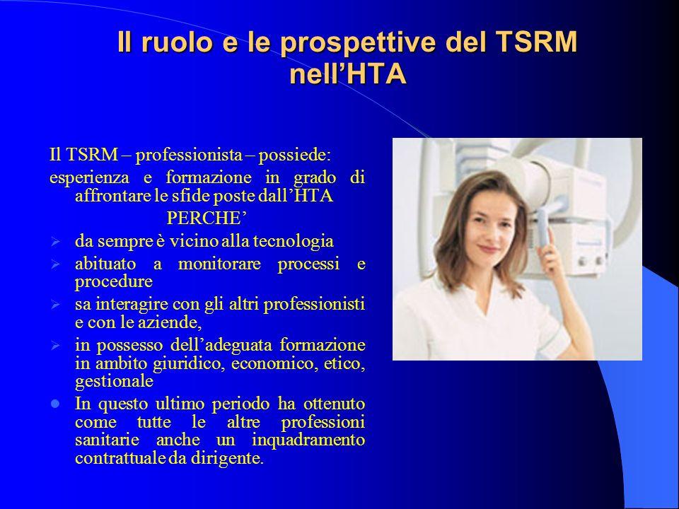 Il ruolo e le prospettive del TSRM nell'HTA