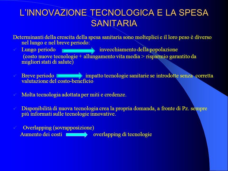 L'INNOVAZIONE TECNOLOGICA E LA SPESA SANITARIA