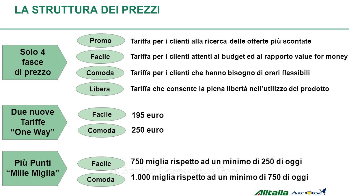 IL NUOVO LAYOUT ALITALIA ALL'AEROPORTO DI LINATE