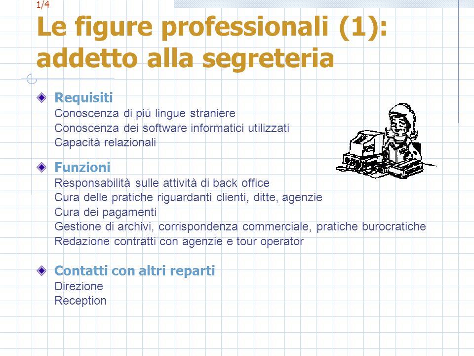 1/4 Le figure professionali (1): addetto alla segreteria