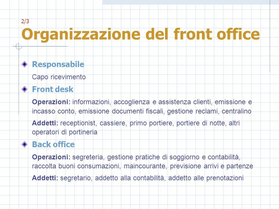 2/3 Organizzazione del front office
