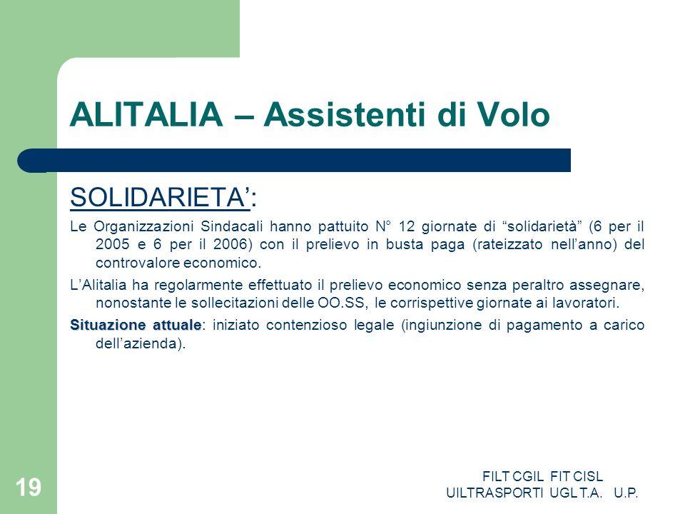 ALITALIA – Assistenti di Volo