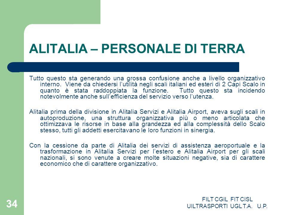 ALITALIA – PERSONALE DI TERRA