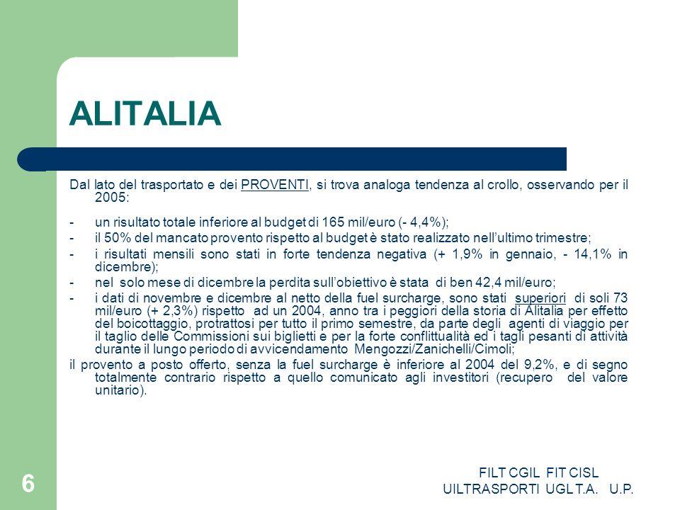 FILT CGIL FIT CISL UILTRASPORTI UGL T.A. U.P.