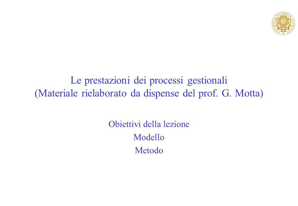 Obiettivi della lezione Modello Metodo