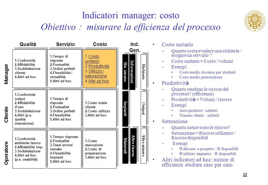 Indicatori manager: costo Obiettivo : misurare la efficienza del processo