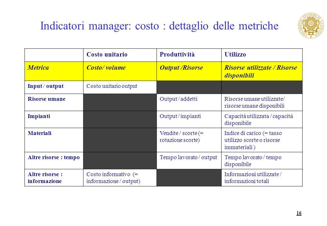 Indicatori manager: costo : dettaglio delle metriche