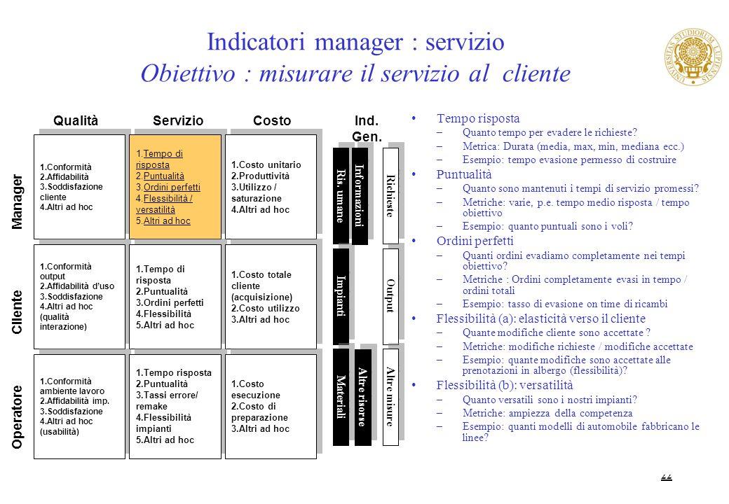 Indicatori manager : servizio Obiettivo : misurare il servizio al cliente