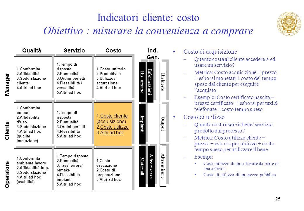 Indicatori cliente: costo Obiettivo : misurare la convenienza a comprare