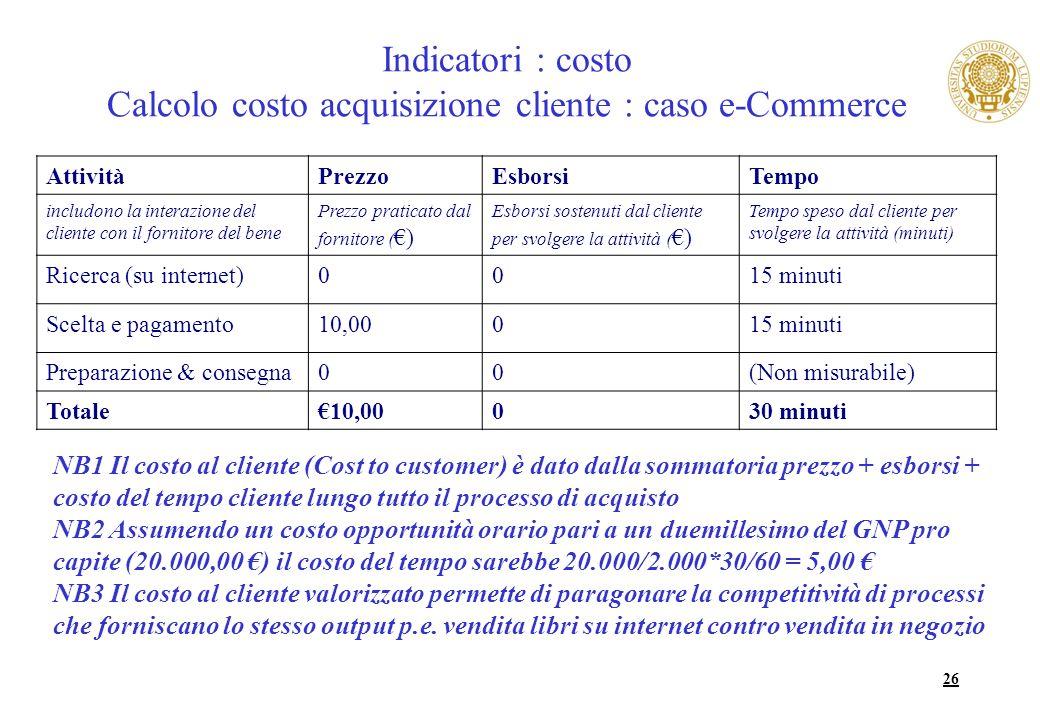 Indicatori : costo Calcolo costo acquisizione cliente : caso e-Commerce