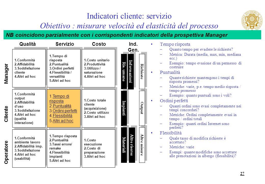 Indicatori cliente: servizio Obiettivo : misurare velocità ed elasticità del processo