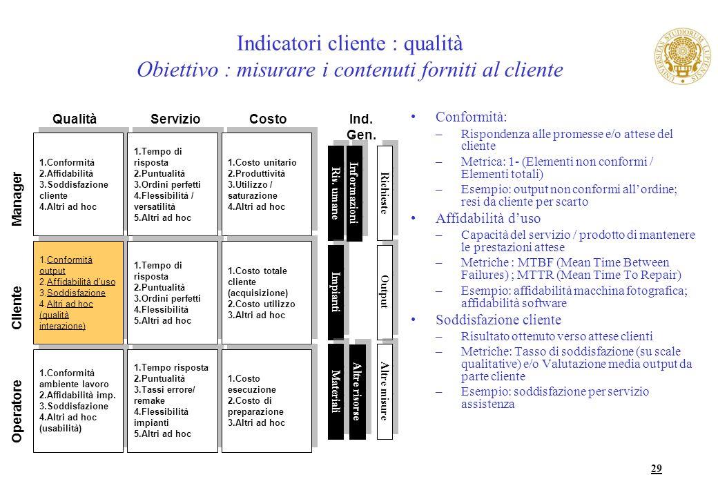 Indicatori cliente : qualità Obiettivo : misurare i contenuti forniti al cliente