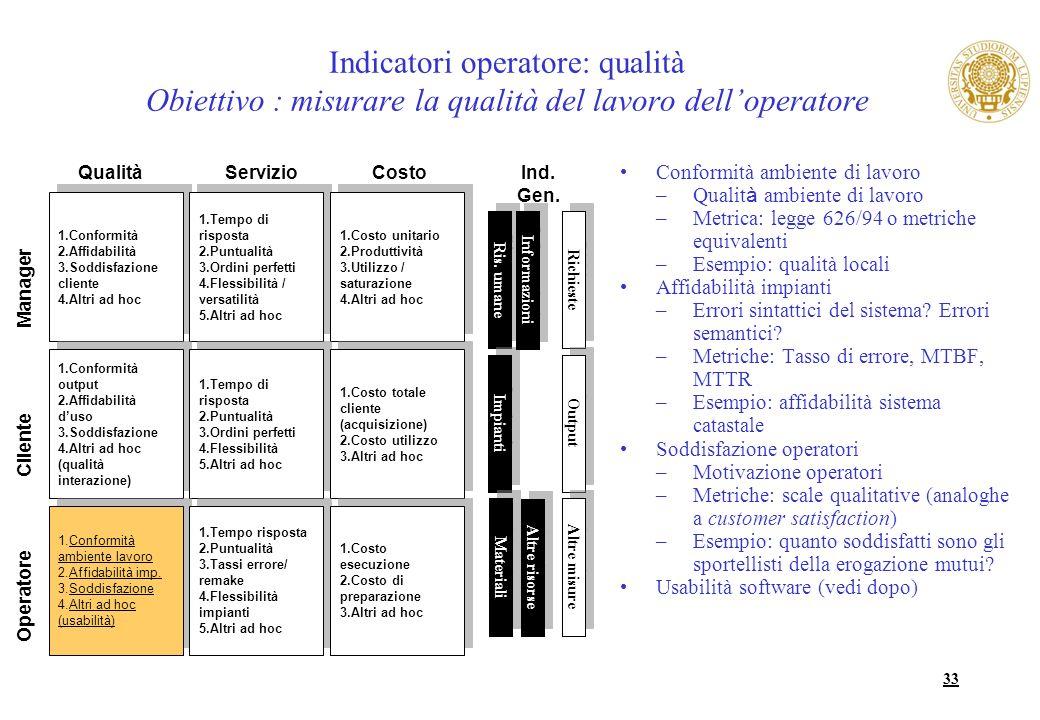 Indicatori operatore: qualità Obiettivo : misurare la qualità del lavoro dell'operatore