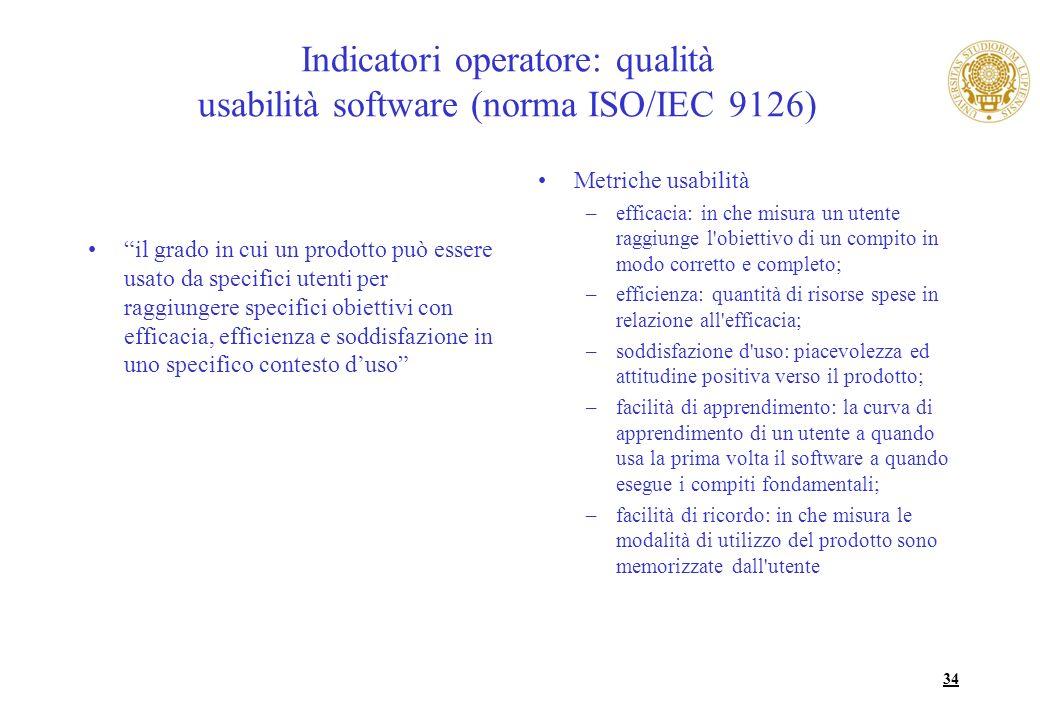 Indicatori operatore: qualità usabilità software (norma ISO/IEC 9126)