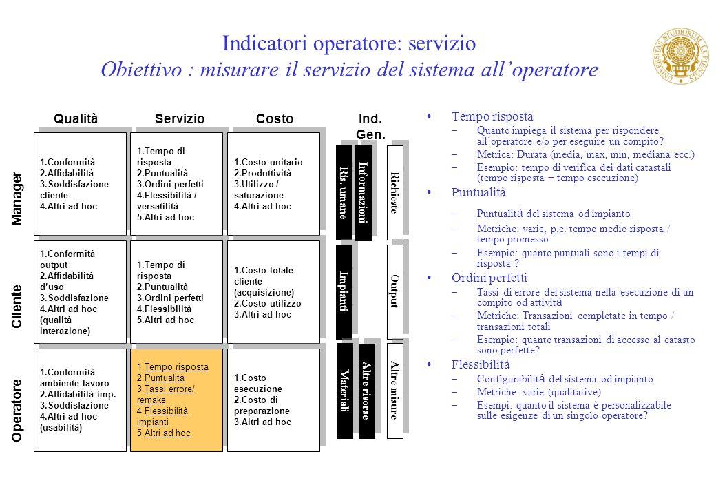 Indicatori operatore: servizio Obiettivo : misurare il servizio del sistema all'operatore