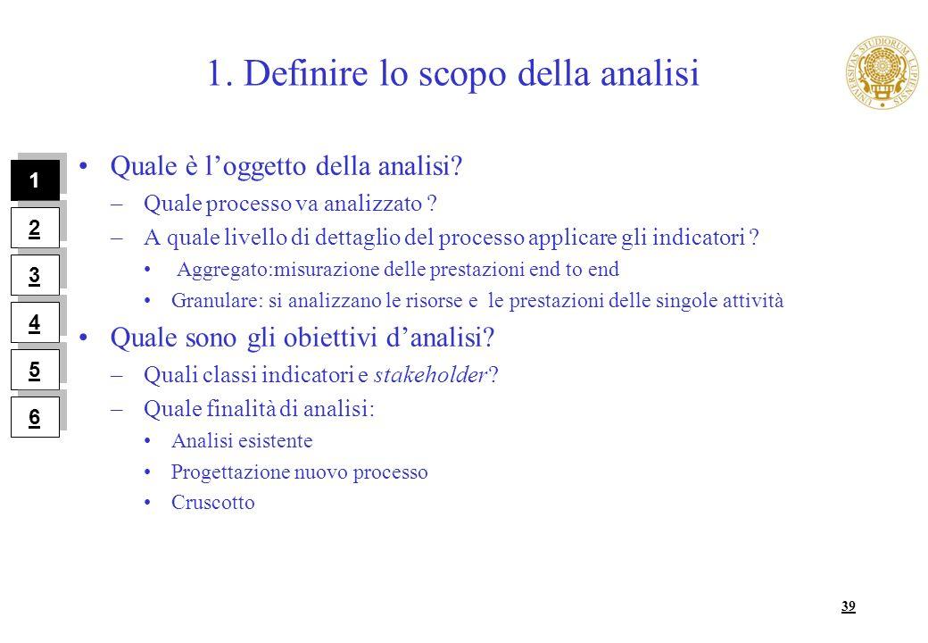 1. Definire lo scopo della analisi